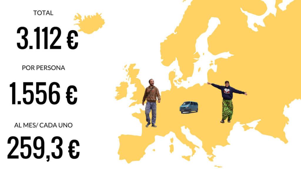 Presupuesto Europa en furgoneta